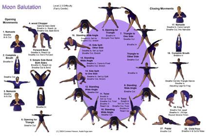 spondylolisthesis and yoga poses